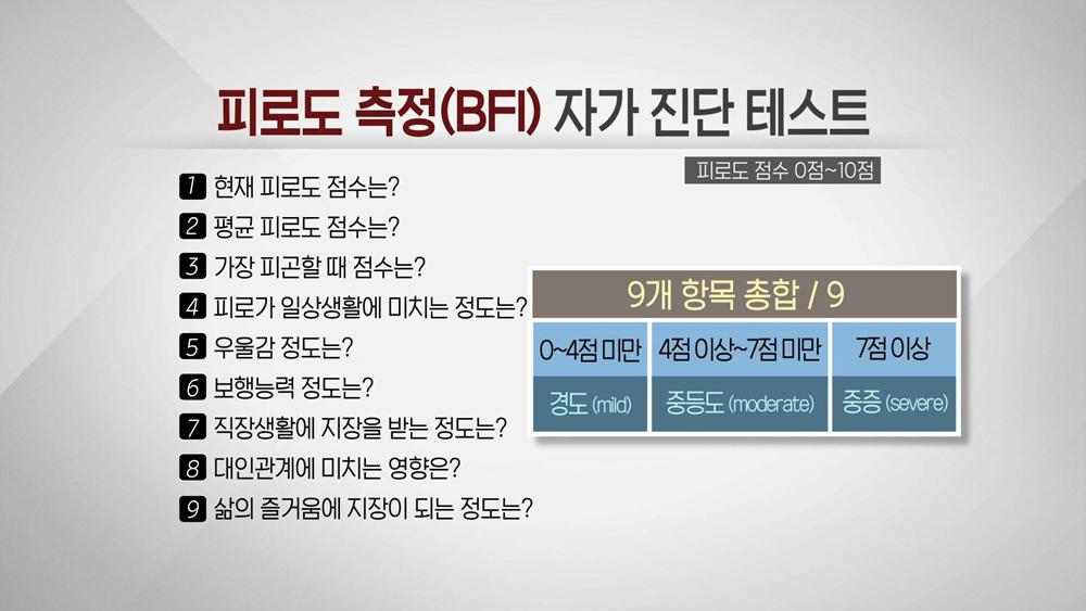 명의 [만성피로증후군을 아시나요?]